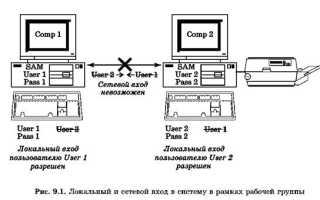 Отличия домена от рабочей группы