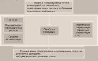 Система электронный офис