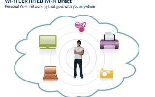 Поддержка wifi direct