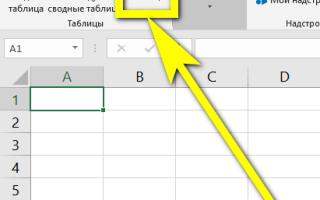 Алгоритм создания таблицы в excel
