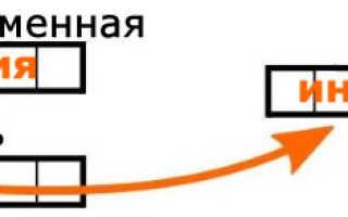 Указатели в программировании
