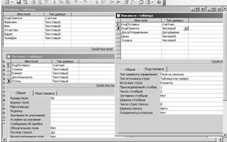 Функции базы данных access
