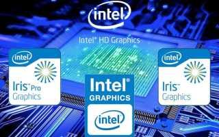 Видеокарта интегрированная в процессор