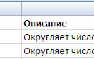 Excel округлить до сотен
