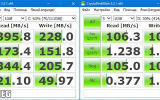 Как замерить скорость ssd диска