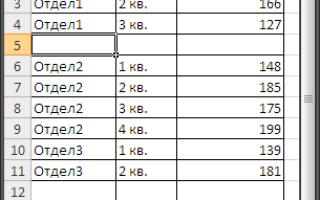 Excel 2020 удалить пустые строки