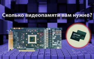 Объем памяти видеокарты