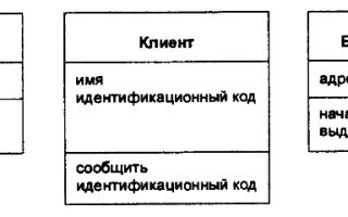 Класс в объектно ориентированном программировании
